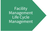 Our Process-Completion-Phase-Facility Management Life Cycle Management