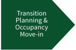 Our Process-Completion Phase-Transition Planning and Occupancy Move-in
