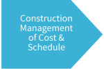 Our Process-Implementation Phase-Construction-Management-Cost-Schedule
