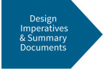 Our-Process-Implementation Phase-Design-Imperative-Summary Documents